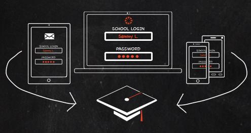 Squarecap Opens Access for All COVID-19 School Closures